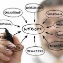 Business websites thrive on your online marketing tactics